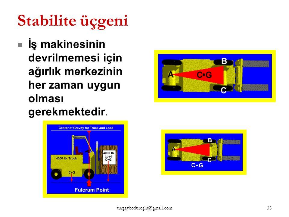 Kaldırıcı/Taşıyıcı/Çatal Kaldırıcılar çeşitli yönlerde oynarlar 32 turgayboduroglu@gmail.com