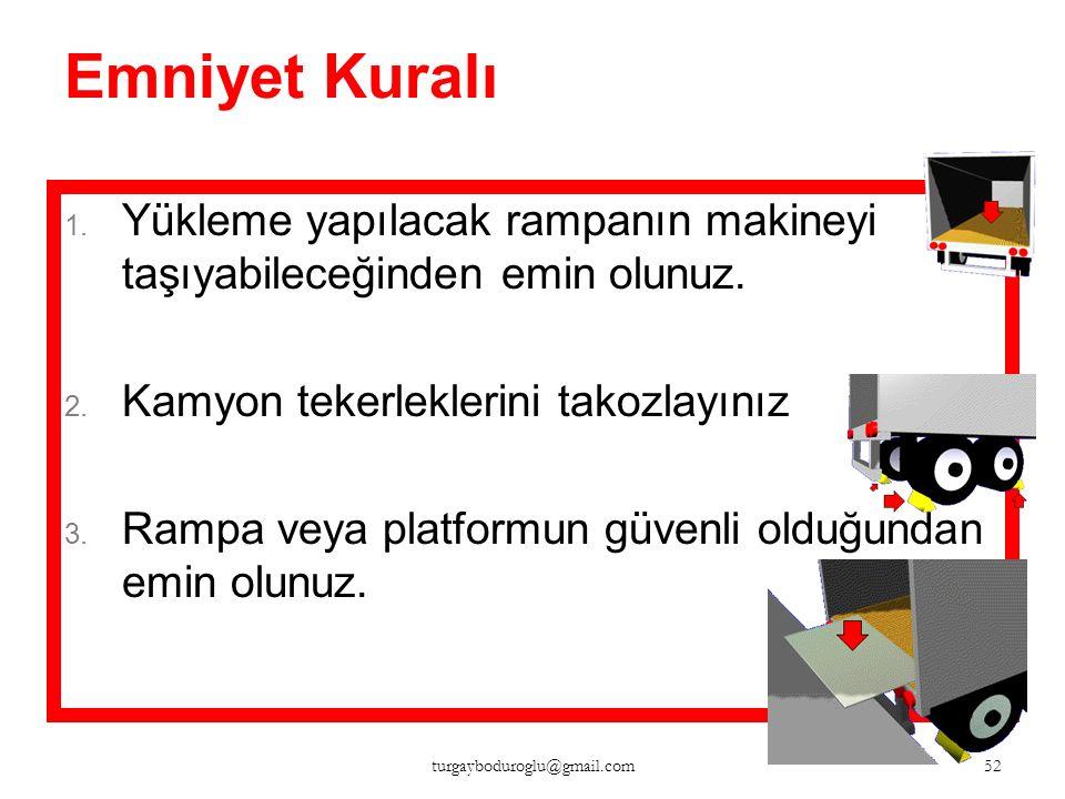 Emniyet Kuralı Asansör kullanılacaksa, kapasitesi bilinmeli, kapasite sınırlarına uyulmalıdır. 51 turgayboduroglu@gmail.com