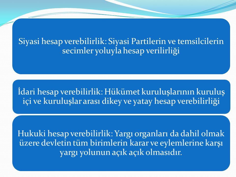 Siyasi hesap verebilirlik: Siyasi Partilerin ve temsilcilerin secimler yoluyla hesap verilirliği İdari hesap verebilirlik: Hükümet kuruluşlarının kuru