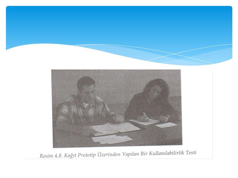  İyi gözlemci  Sabırlı  İyi organizatör ve koordinatör  Uygulama için belirlenen görevler hakkında bilgi sahibi  Uzun süreli konsantrasyon  İyi not alma  Analiz yetenekleri  Oturum öncesi pratik yapmak  Bakımlı olmak KULLANILABİLİRLİK TESTİ UZMANLARI VE SAHİP OLMALARI GEREKEN ÖZELLİKLER