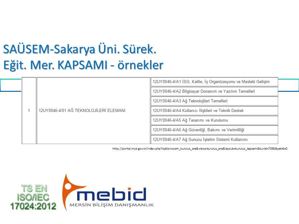 SAÜSEM-Sakarya Üni. Sürek. Eğit. Mer. KAPSAMI - örnekler http://portal.myk.gov.tr/index.php?option=com_kurulus_ara&view=kurulus_ara&layout=kurulus_kap