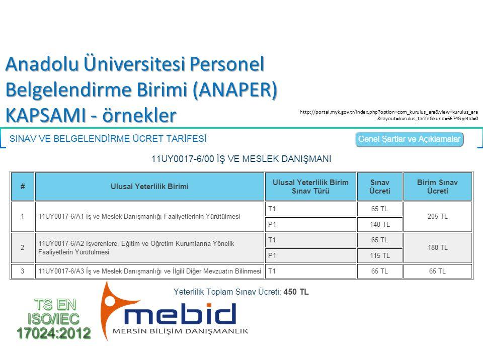 Anadolu Üniversitesi Personel Belgelendirme Birimi (ANAPER) KAPSAMI - örnekler http://portal.myk.gov.tr/index.php?option=com_kurulus_ara&view=kurulus_