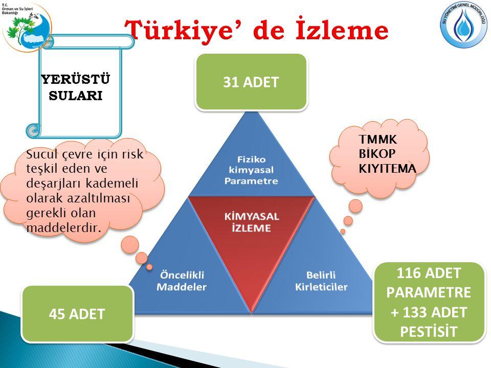 45 ADET 31 ADET 116 ADET PARAMETRE + 133 ADET PESTİSİT Sucul çevre için risk teşkil eden ve deşarjları kademeli olarak azaltılması gerekli olan maddelerdir.