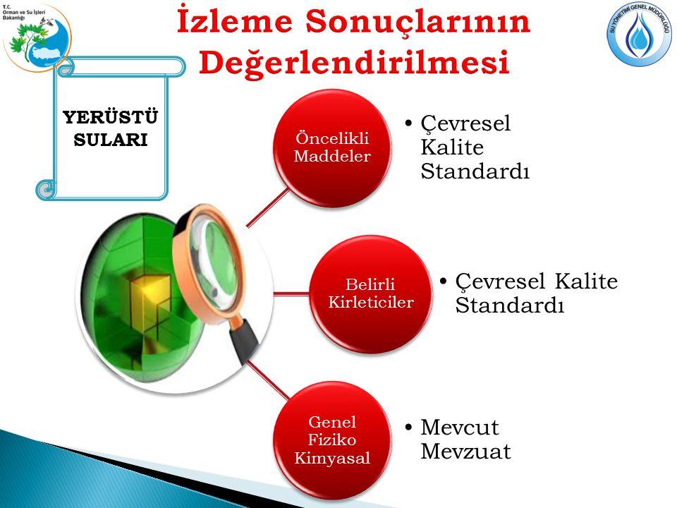 Öncelikli Maddeler Çevresel Kalite Standardı Belirli Kirleticiler Çevresel Kalite Standardı Genel Fiziko Kimyasal Mevcut Mevzuat YERÜSTÜ SULARI