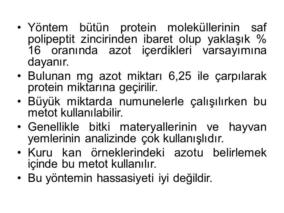 Yöntem bütün protein moleküllerinin saf polipeptit zincirinden ibaret olup yaklaşık % 16 oranında azot içerdikleri varsayımına dayanır. Bulunan mg azo