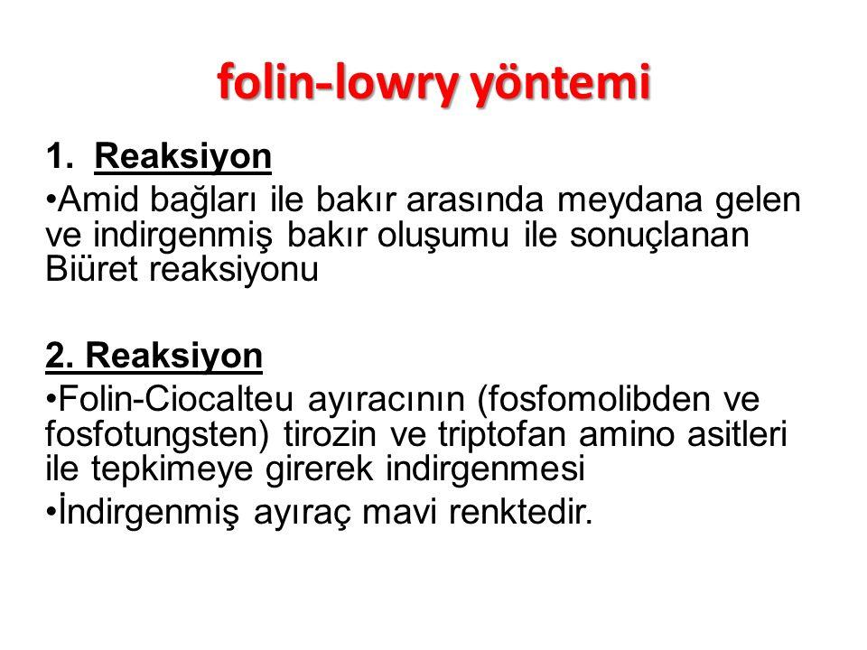 folin-lowry yöntemi 1.Reaksiyon Amid bağları ile bakır arasında meydana gelen ve indirgenmiş bakır oluşumu ile sonuçlanan Biüret reaksiyonu 2. Reaksiy