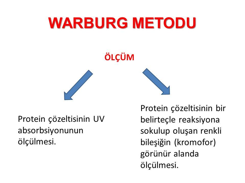 WARBURG METODU ÖLÇÜM Protein çözeltisinin UV absorbsiyonunun ölçülmesi. Protein çözeltisinin bir belirteçle reaksiyona sokulup oluşan renkli bileşiğin