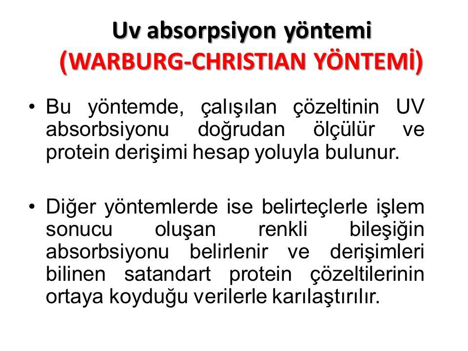 Uv absorpsiyon yöntemi )WARBURG-CHRISTIAN YÖNTEMİ( Bu yöntemde, çalışılan çözeltinin UV absorbsiyonu doğrudan ölçülür ve protein derişimi hesap yoluyl