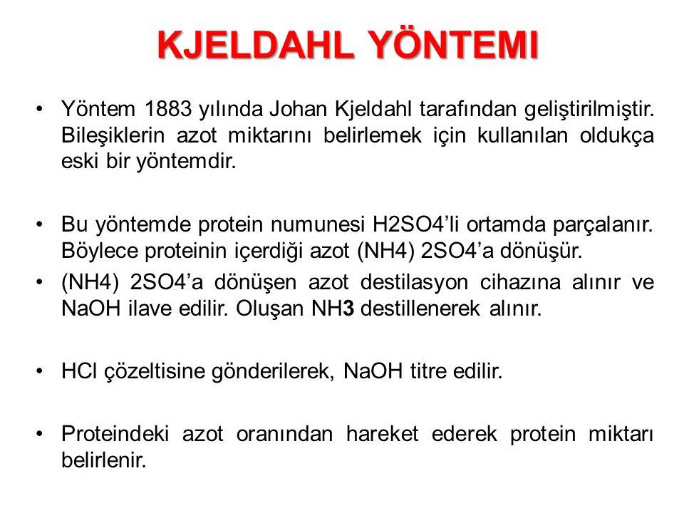 KJELDAHL YÖNTEMI Yöntem 1883 yılında Johan Kjeldahl tarafından geliştirilmiştir. Bileşiklerin azot miktarını belirlemek için kullanılan oldukça eski b