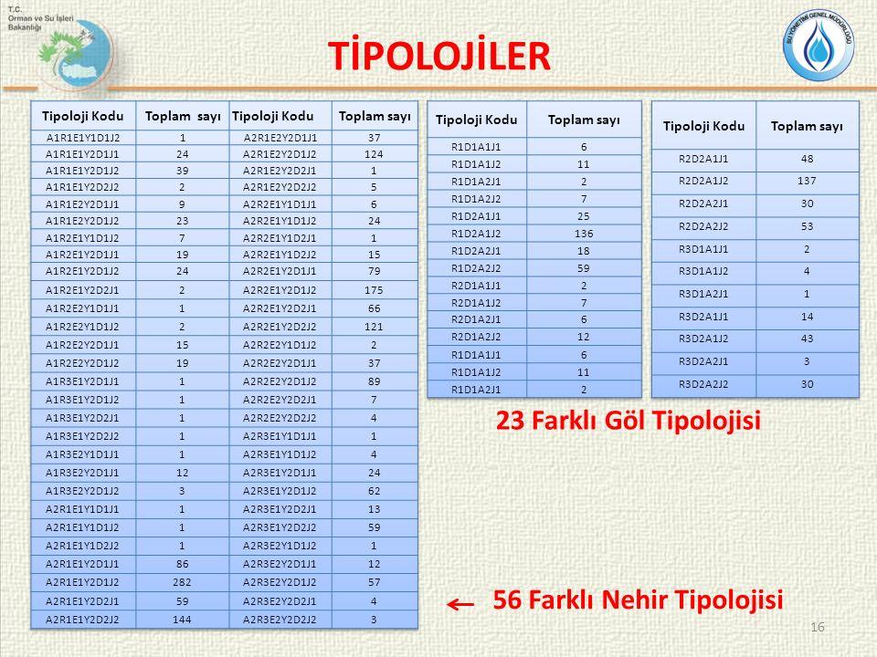 TİPOLOJİLER 16 56 Farklı Nehir Tipolojisi 23 Farklı Göl Tipolojisi