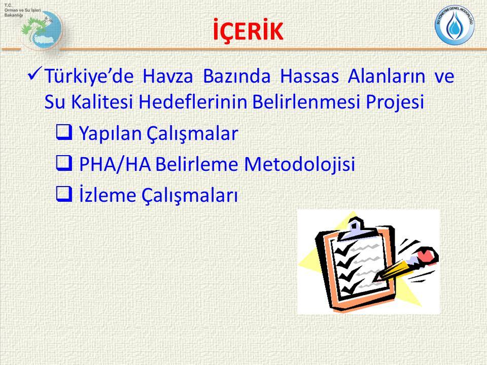 İÇERİK Türkiye'de Havza Bazında Hassas Alanların ve Su Kalitesi Hedeflerinin Belirlenmesi Projesi  Yapılan Çalışmalar  PHA/HA Belirleme Metodolojisi