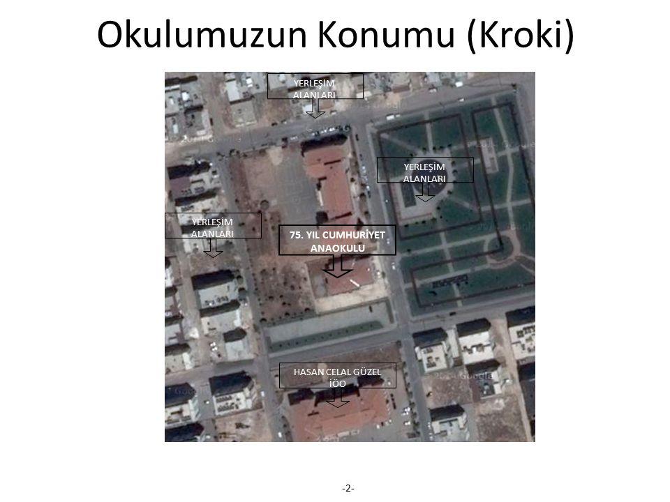 I.BÖLÜM KURUMUN ADI:75 Yıl Cumhuriyet Anaokulu Müdürlüğü İLİ:Gaziantep İLÇESİ:Şehitkamil ADRES:Atatürk Mah.