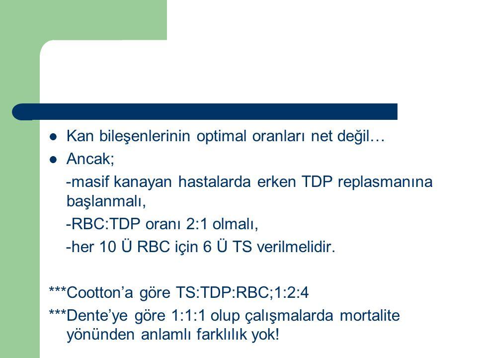 Kan bileşenlerinin optimal oranları net değil… Ancak; -masif kanayan hastalarda erken TDP replasmanına başlanmalı, -RBC:TDP oranı 2:1 olmalı, -her 10 Ü RBC için 6 Ü TS verilmelidir.