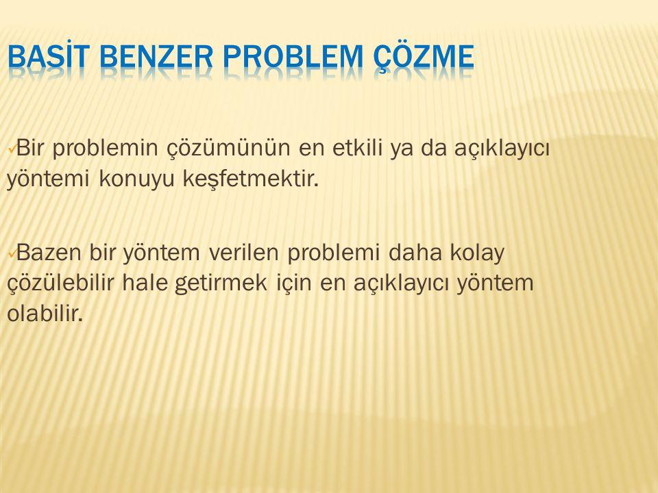 Bir problemin çözümünün en etkili ya da açıklayıcı yöntemi konuyu keşfetmektir.