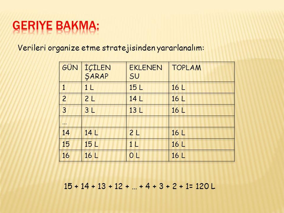 Verileri organize etme stratejisinden yararlanalım: 15 + 14 + 13 + 12 + … + 4 + 3 + 2 + 1= 120 L