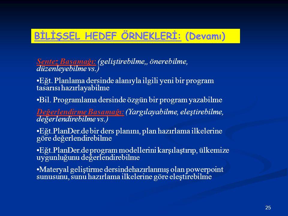 25 Sentez Basamağı: (geliştirebilme,, önerebilme, düzenleyebilme vs.) Eğt. Planlama dersinde alanıyla ilgili yeni bir program tasarısı hazırlayabilme