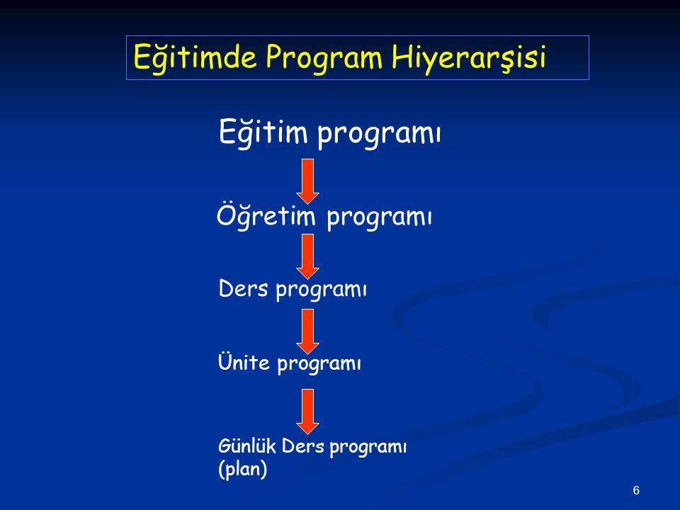 6 Eğitimde Program Hiyerarşisi Eğitim programı Öğretim programı Ders programı Günlük Ders programı (plan) Ünite programı