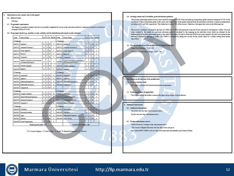 Marmara Üniversitesi AKTS Etiketi (ECTS Label) – 1 AKTS Etiketi ile ilgili sayfa http://ec.europa.eu/education/lifelong-learning-policy/doc48_en.htm AKTS Kullanım Kılavuzu http://ec.europa.eu/education/lifelong-learning-policy/doc/ects/guide_en.pdf AKTS Ders Kataloğu (Course Catalogue) – Kurum hakkında bilgi (Information on the institution) – Eğitim programları hakkında bilgi (Information on programmes) – Öğrenciler için genel bilgiler (General information for students) 13