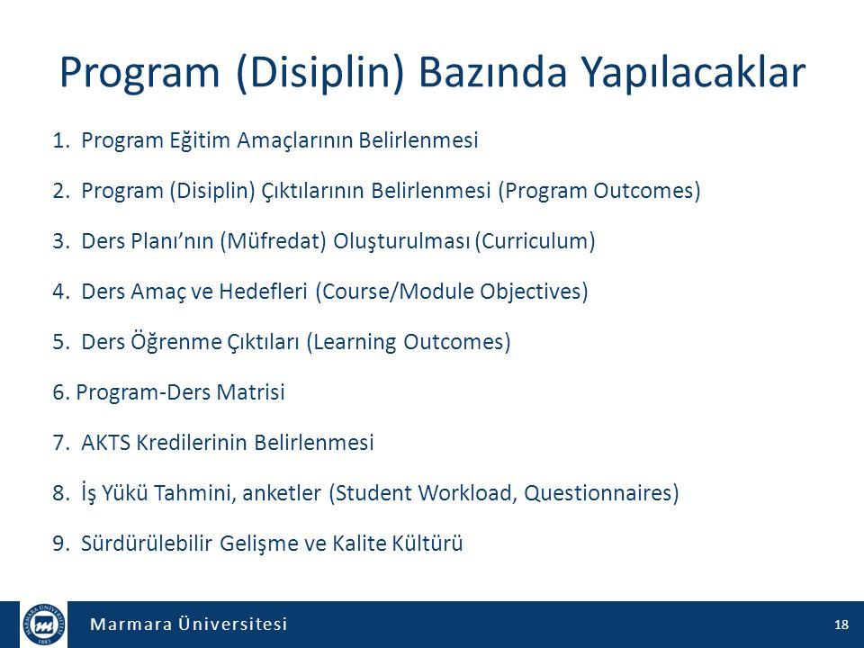 Marmara Üniversitesi Program (Disiplin) Bazında Yapılacaklar 1. Program Eğitim Amaçlarının Belirlenmesi 2. Program (Disiplin) Çıktılarının Belirlenmes