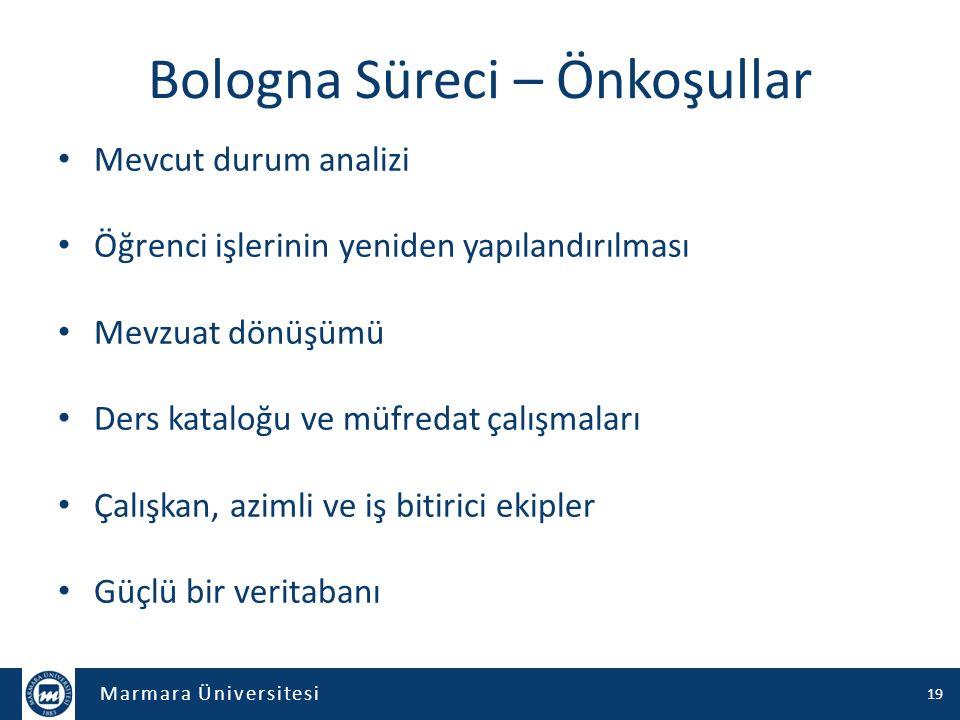 Marmara Üniversitesi 2008 Öncesinde MÜ Farklı yönetmelikler Farklı yönergeler Farklı süreç ve uygulamalar Merkezi ders kataloğunun olmayışı Farklı müfredat yapıları Genelde elle işlem yapılan ve merkezi olmayan öğrenci işleri yapısı 20
