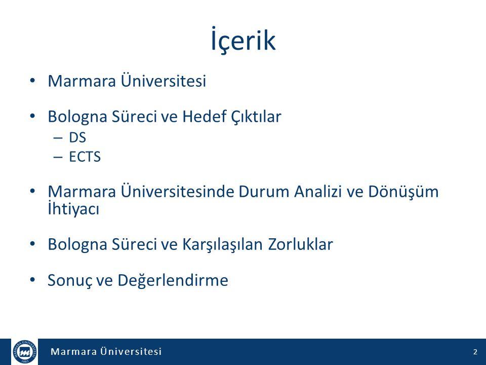 Marmara Üniversitesi İçerik Marmara Üniversitesi Bologna Süreci ve Hedef Çıktılar – DS – ECTS Marmara Üniversitesinde Durum Analizi ve Dönüşüm İhtiyac