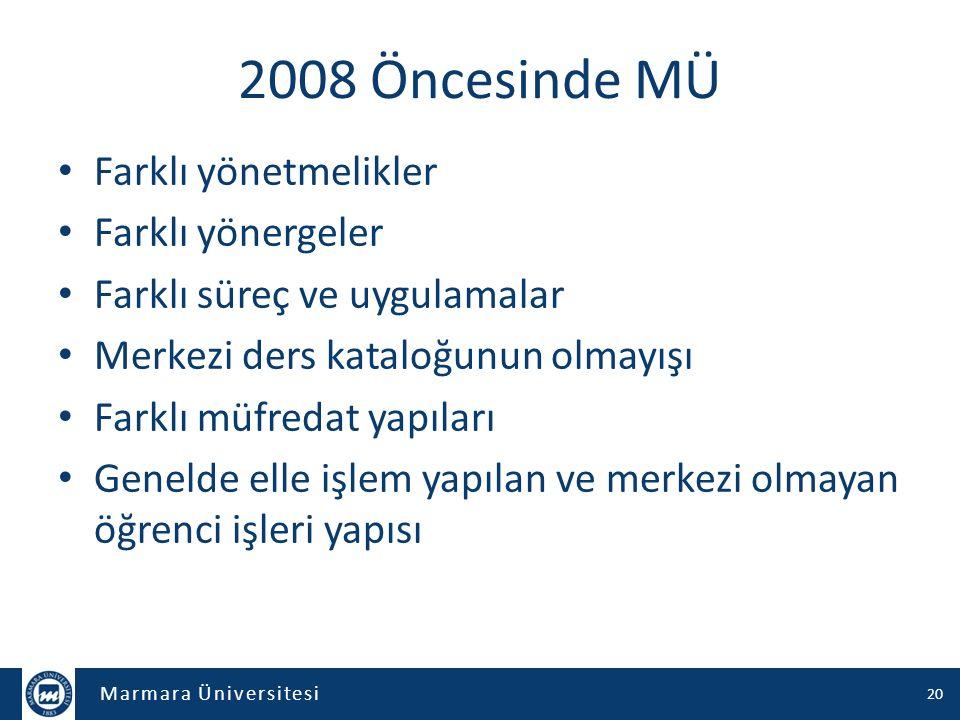 Marmara Üniversitesi 2008 Öncesinde MÜ Farklı yönetmelikler Farklı yönergeler Farklı süreç ve uygulamalar Merkezi ders kataloğunun olmayışı Farklı müf