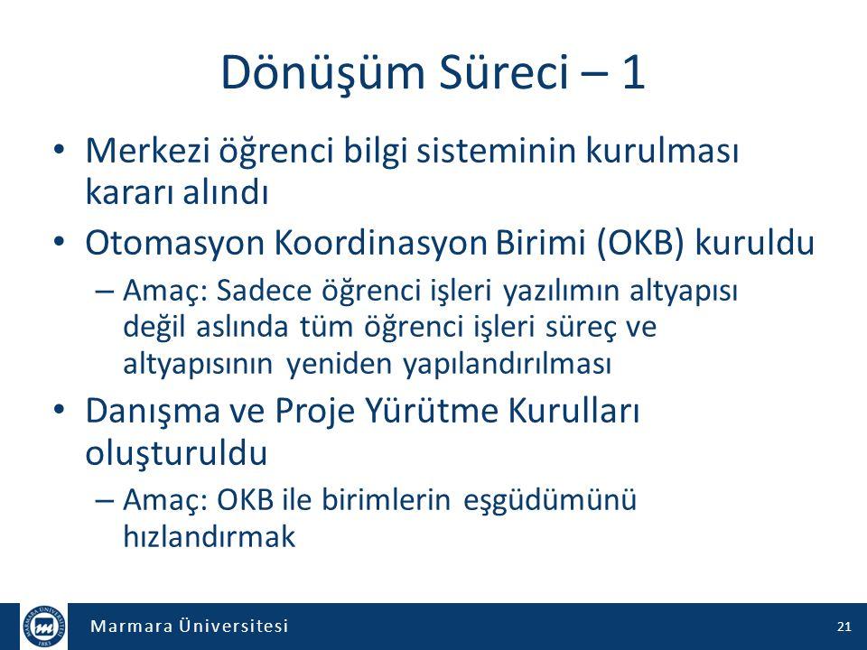 Marmara Üniversitesi Dönüşüm Süreci – 1 Merkezi öğrenci bilgi sisteminin kurulması kararı alındı Otomasyon Koordinasyon Birimi (OKB) kuruldu – Amaç: S