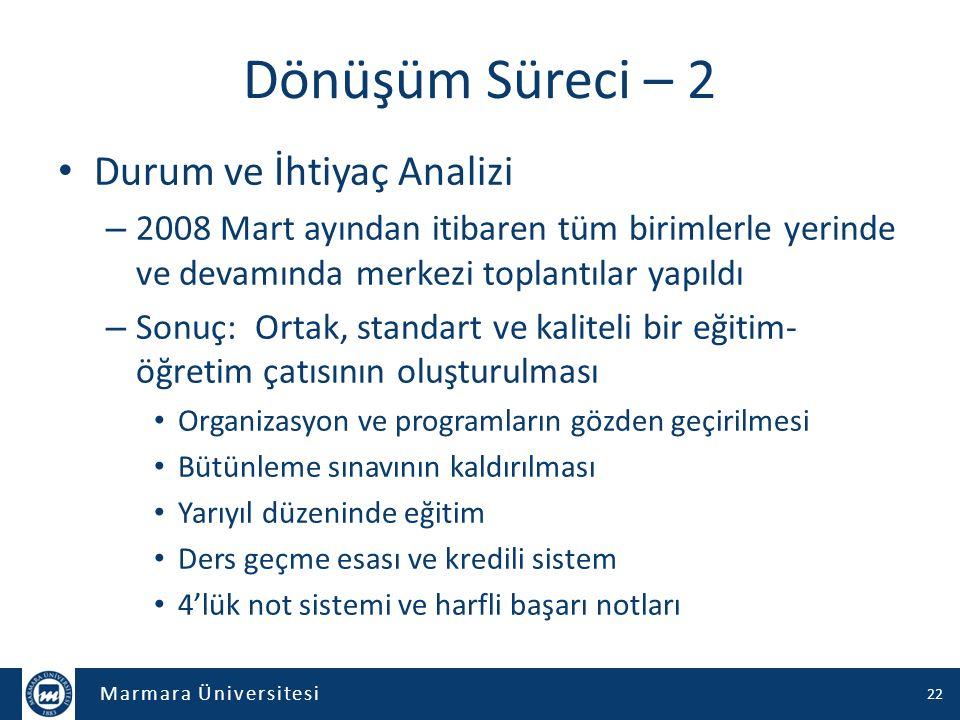 Marmara Üniversitesi Dönüşüm Süreci – 2 Durum ve İhtiyaç Analizi – 2008 Mart ayından itibaren tüm birimlerle yerinde ve devamında merkezi toplantılar