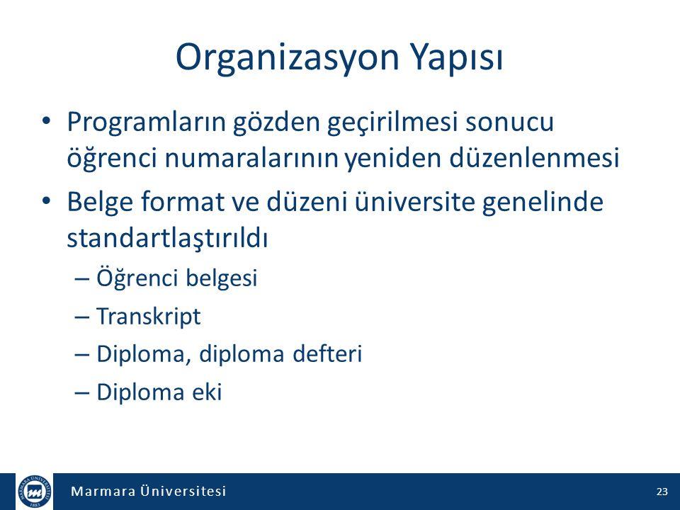 Marmara Üniversitesi Organizasyon Yapısı Programların gözden geçirilmesi sonucu öğrenci numaralarının yeniden düzenlenmesi Belge format ve düzeni üniv