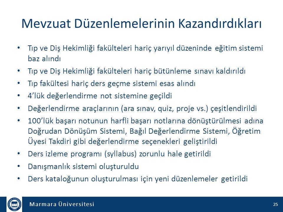 Marmara Üniversitesi Mevzuat Düzenlemelerinin Kazandırdıkları Tıp ve Diş Hekimliği fakülteleri hariç yarıyıl düzeninde eğitim sistemi baz alındı Tıp v