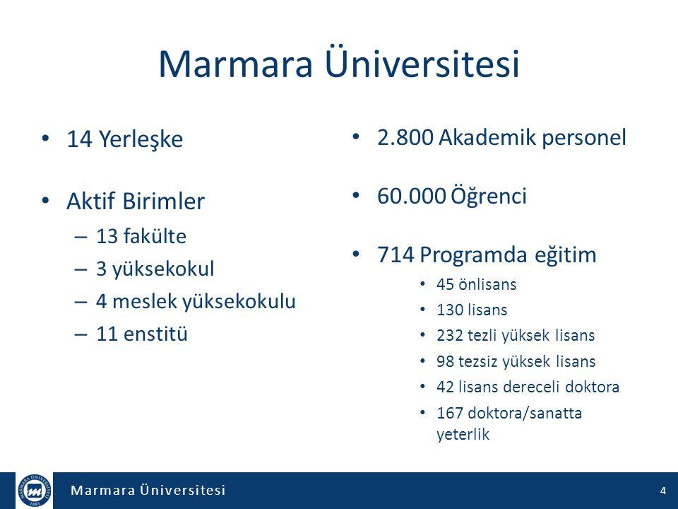 Marmara Üniversitesi 14 Yerleşke Aktif Birimler – 13 fakülte – 3 yüksekokul – 4 meslek yüksekokulu – 11 enstitü 2.800 Akademik personel 60.000 Öğrenci