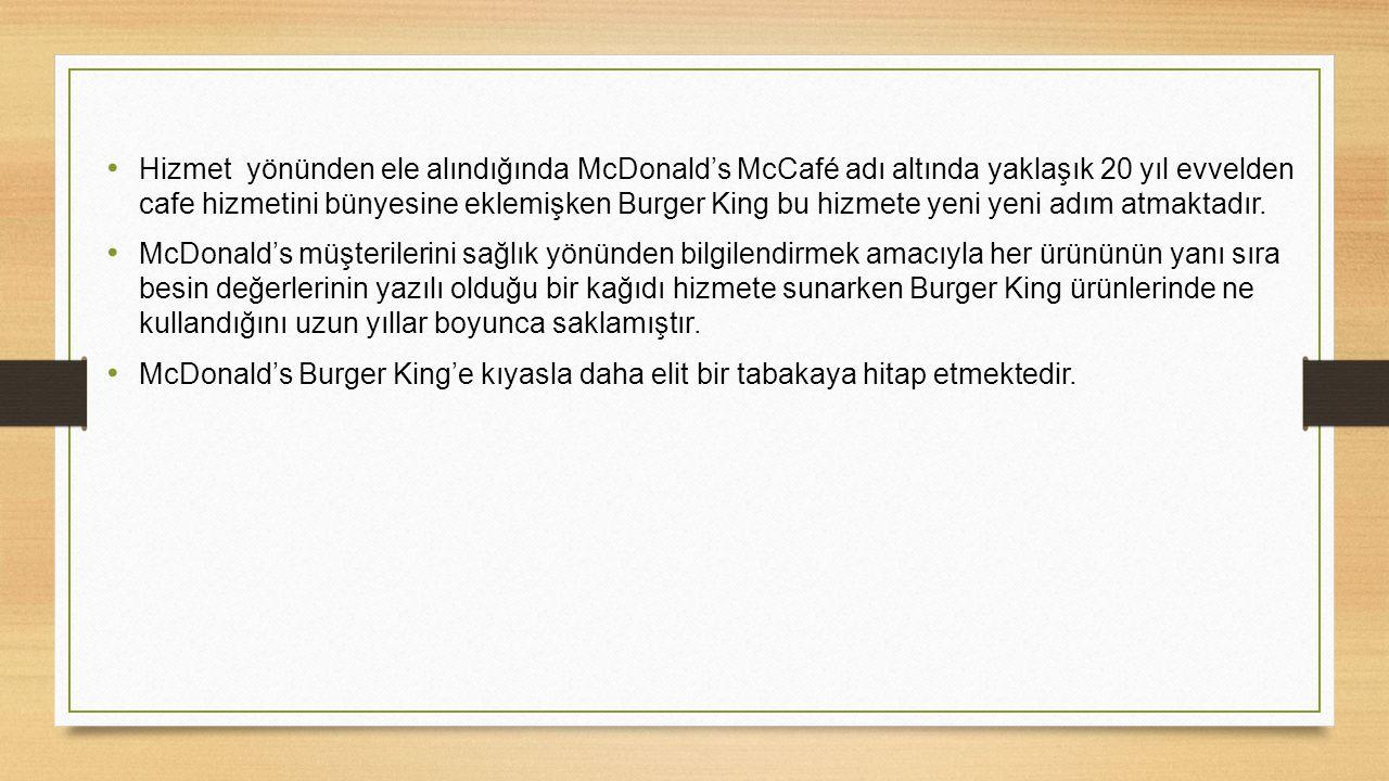 Hizmet yönünden ele alındığında McDonald's McCafé adı altında yaklaşık 20 yıl evvelden cafe hizmetini bünyesine eklemişken Burger King bu hizmete yeni