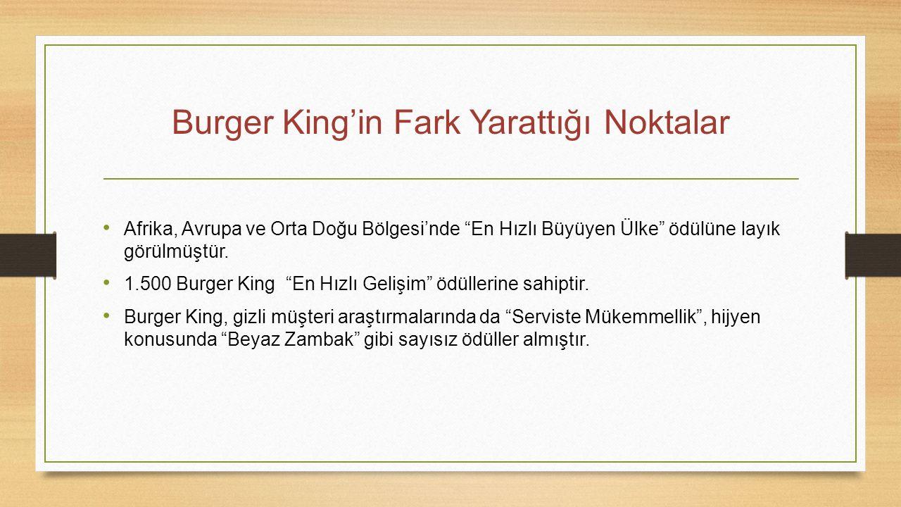 """Burger King'in Fark Yarattığı Noktalar Afrika, Avrupa ve Orta Doğu Bölgesi'nde """"En Hızlı Büyüyen Ülke"""" ödülüne layık görülmüştür. 1.500 Burger King """"E"""