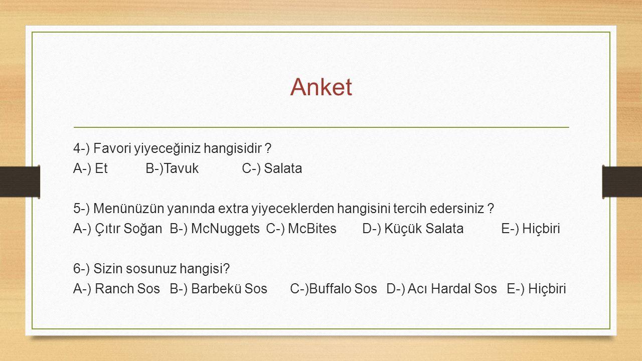 Anket 4-) Favori yiyeceğiniz hangisidir ? A-) Et B-)Tavuk C-) Salata 5-) Menünüzün yanında extra yiyeceklerden hangisini tercih edersiniz ? A-) Çıtır