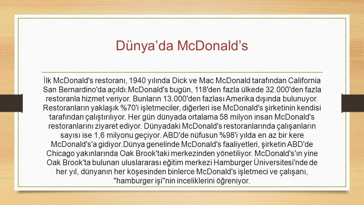 Dünya'da McDonald's İlk McDonald's restoranı, 1940 yılında Dick ve Mac McDonald tarafından California San Bernardino'da açıldı.McDonald's bugün, 118'd