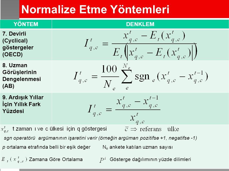 Normalize Etme Yöntemleri 10 YÖNTEMDENKLEM 7. Devirli (Cyclical) göstergeler (OECD) 8.
