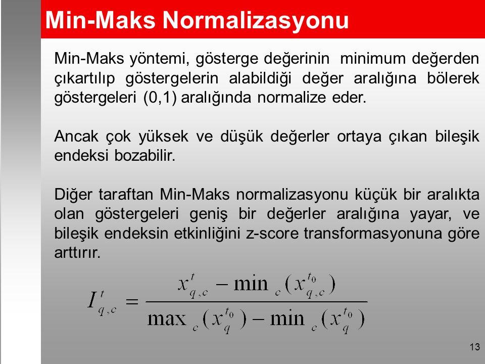 Min-Maks Normalizasyonu 13 Min-Maks yöntemi, gösterge değerinin minimum değerden çıkartılıp göstergelerin alabildiği değer aralığına bölerek göstergeleri (0,1) aralığında normalize eder.