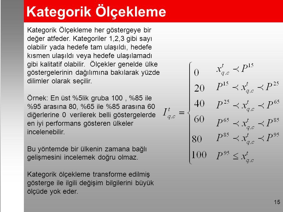Kategorik Ölçekleme 15 Kategorik Ölçekleme her göstergeye bir değer atfeder.
