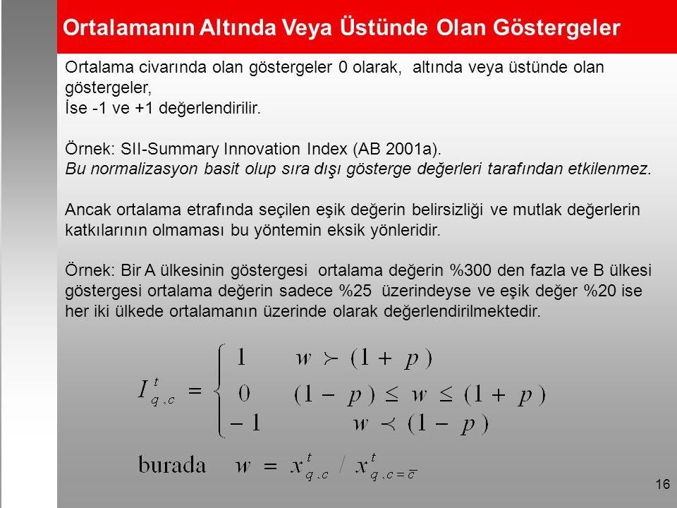 Ortalamanın Altında Veya Üstünde Olan Göstergeler 16 Ortalama civarında olan göstergeler 0 olarak, altında veya üstünde olan göstergeler, İse -1 ve +1 değerlendirilir.