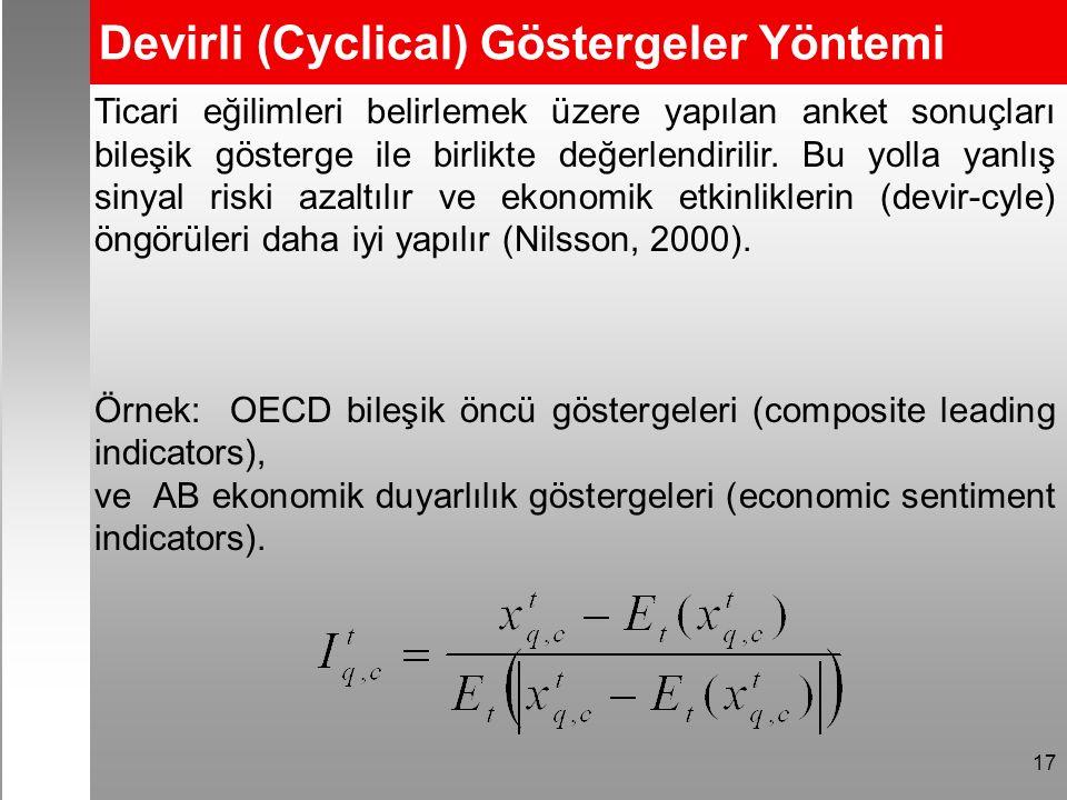 Devirli (Cyclical) Göstergeler Yöntemi 17 Ticari eğilimleri belirlemek üzere yapılan anket sonuçları bileşik gösterge ile birlikte değerlendirilir.