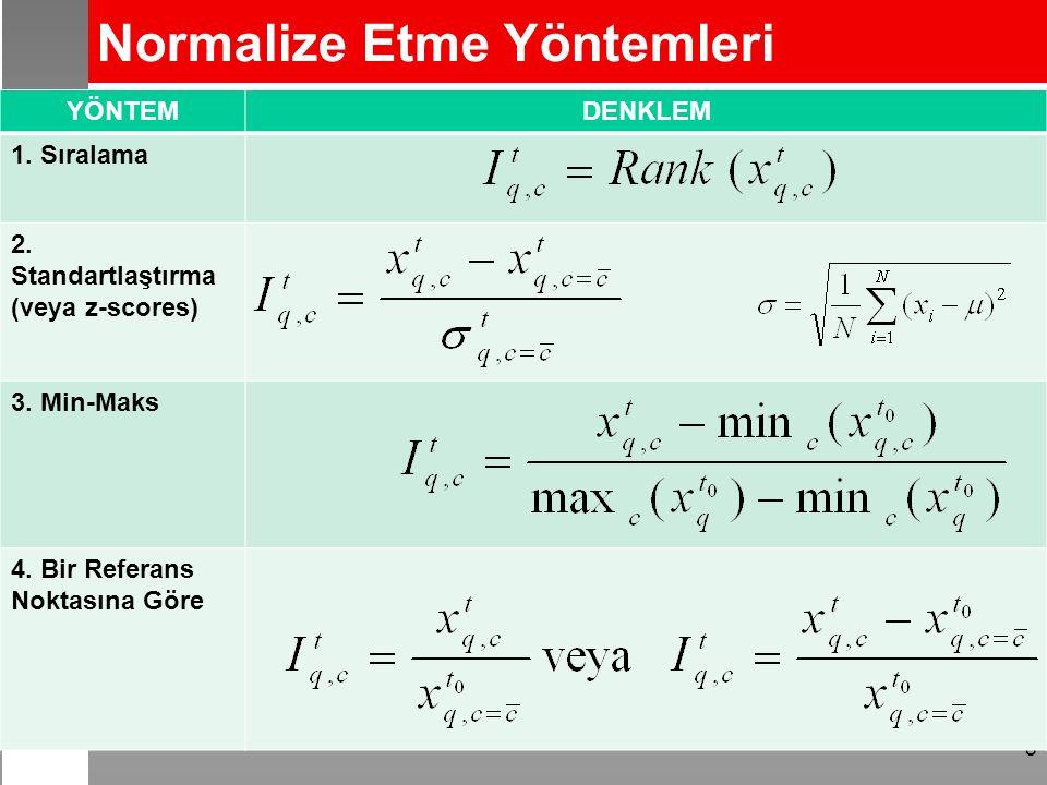 Normalize Etme Yöntemleri 9 YÖNTEMDENKLEM 5.Kategorik Ölçekleme Örnek: 6.