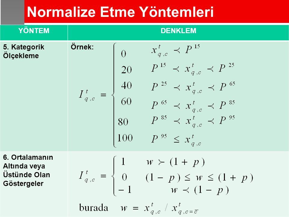 Normalize Etme Yöntemleri 9 YÖNTEMDENKLEM 5. Kategorik Ölçekleme Örnek: 6.