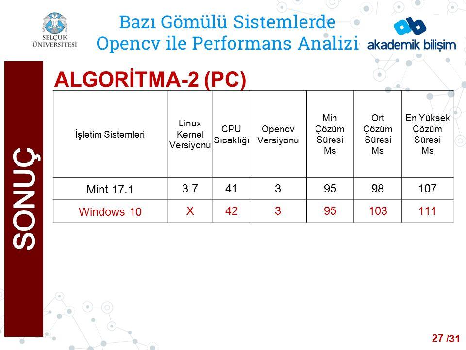 /24 Bazı Gömülü Sistemlerde Opencv ile Performans Analizi ALGORİTMA-2 (PC) İşletim Sistemleri Linux Kernel Versiyonu CPU Sıcaklığı Opencv Versiyonu Min Çözüm Süresi Ms Ort Çözüm Süresi Ms En Yüksek Çözüm Süresi Ms Mint 17.13.74139598107 Windows 10X42395103111 27