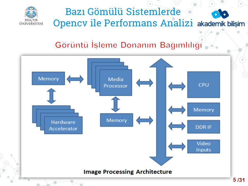 /24 Bazı Gömülü Sistemlerde Opencv ile Performans Analizi 6