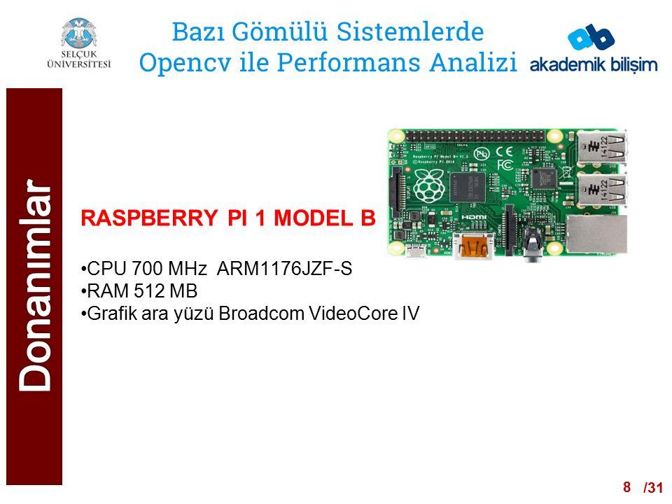 /24 Bazı Gömülü Sistemlerde Opencv ile Performans Analizi PC HP Pavalion g6 1050 Intel Core i5 480M 2.66GHZ 4GB 1333 mhz ddr3 1 GB GPU AMD Radeon™ HD6470 5400RPM HDD 41/34 R/W 9