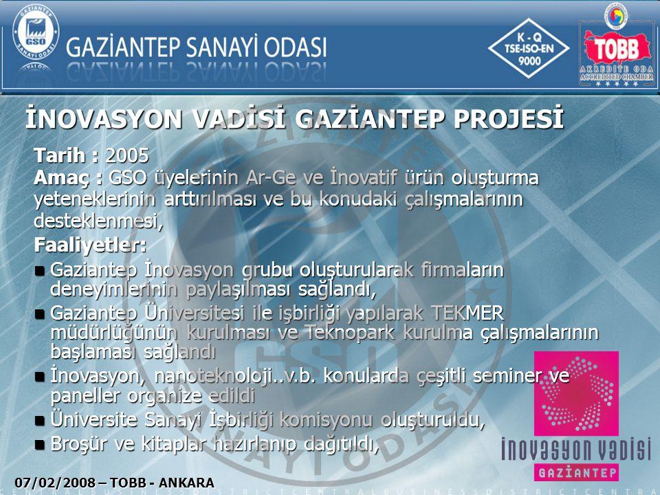 İNOVASYON VADİSİ GAZİANTEP PROJESİ 07/02/2008 – TOBB - ANKARA Tarih : 2005 Amaç : GSO üyelerinin Ar-Ge ve İnovatif ürün oluşturma yeteneklerinin arttı