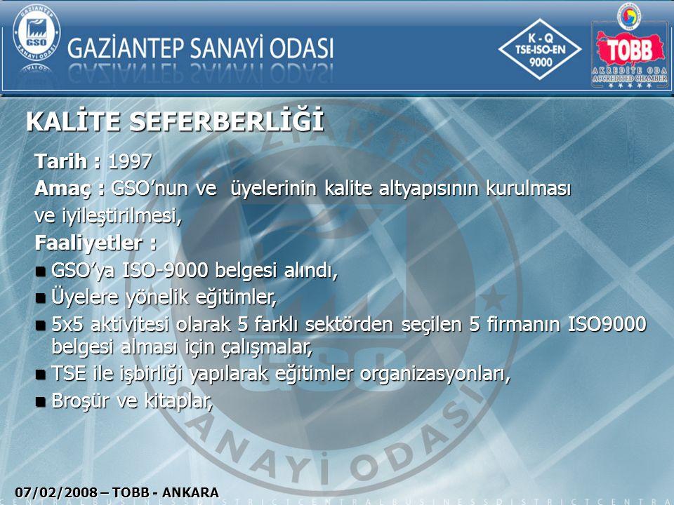 KALİTE SEFERBERLİĞİ 07/02/2008 – TOBB - ANKARA Tarih : 1997 Amaç : GSO'nun ve üyelerinin kalite altyapısının kurulması ve iyileştirilmesi, Faaliyetler
