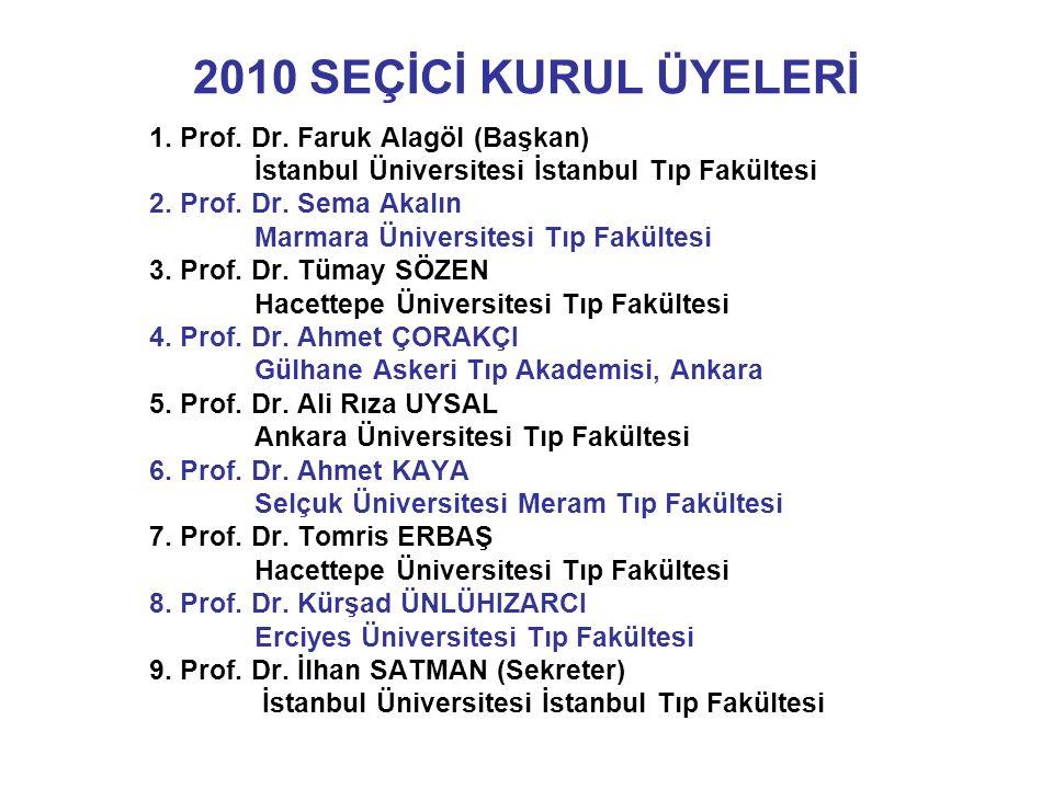 2010 SEÇİCİ KURUL ÜYELERİ 1. Prof. Dr.