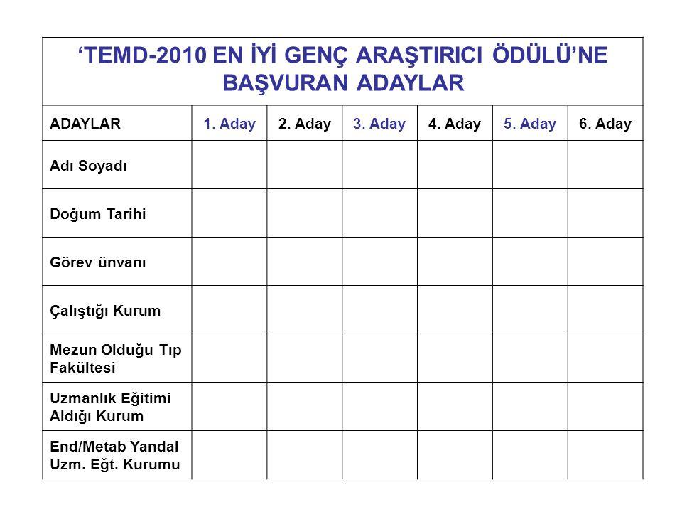 'TEMD-2010 EN İYİ GENÇ ARAŞTIRICI ÖDÜLÜ'NE BAŞVURAN ADAYLAR ADAYLAR1.