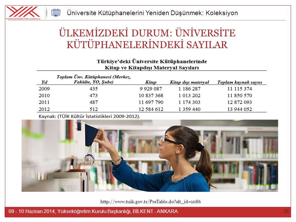 20 09 - 10 Haziran 2014, Yükseköğretim Kurulu Başkanlığı, BİLKENT - ANKARA Üniversite Kütüphanelerini Yeniden Düşünmek: Koleksiyon ÜLKEMİZDEKİ DURUM: ÜNİVERSİTE KÜTÜPHANELERİNDEKİ SAYILAR http://www.tuik.gov.tr/PreTablo.do alt_id=1086
